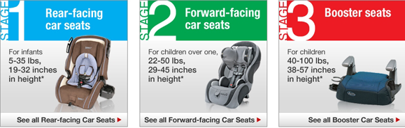 Wondrous Child Car Seat Guidelines Ais Insurance Blog Evergreenethics Interior Chair Design Evergreenethicsorg