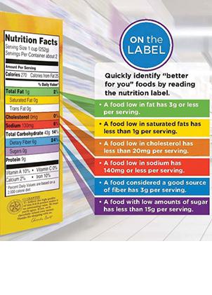 reading-food-label