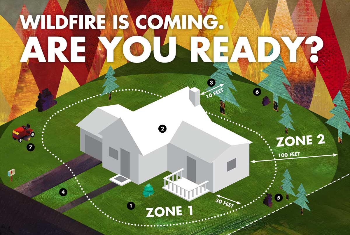 Protecting yourself your home against wildfires for Building a defensible home