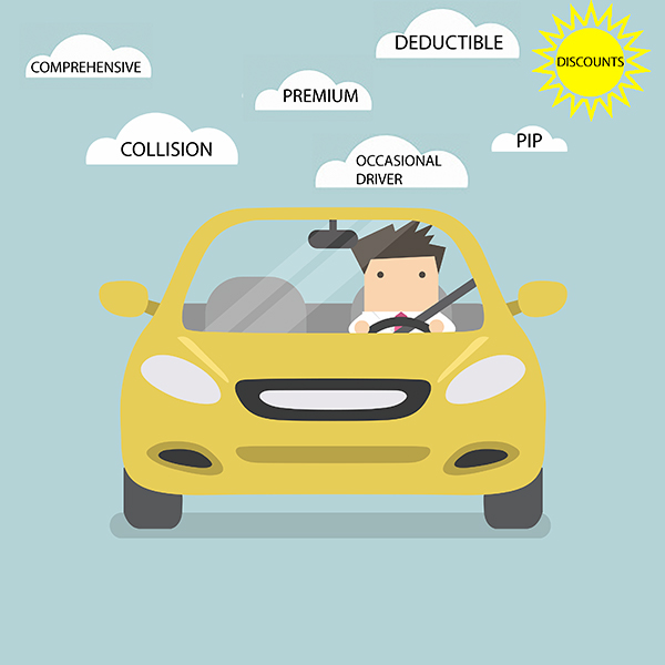 10 Terms You Need to Understand Before Buying Auto Insurance