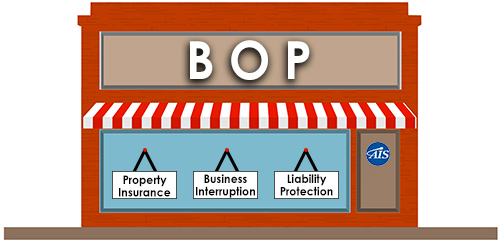 business insurance-business owners policy