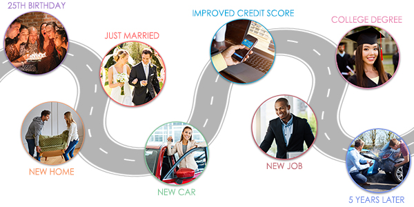 auto insurance road map